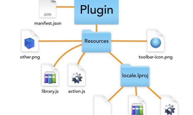 ¿Que es el plugin y como funciona?